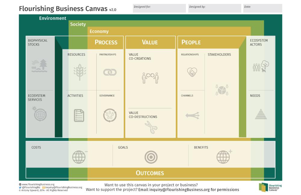 Designing Business Models for Flourishing Enterprises - Colloquium and Workshop (Dec 5, 2014, Hamburg) (2/2)