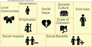 Social_business_model_canvas