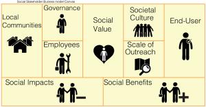 Social_business_model_canvas