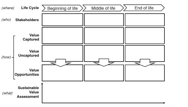 Yang et al (2018) Figure 1