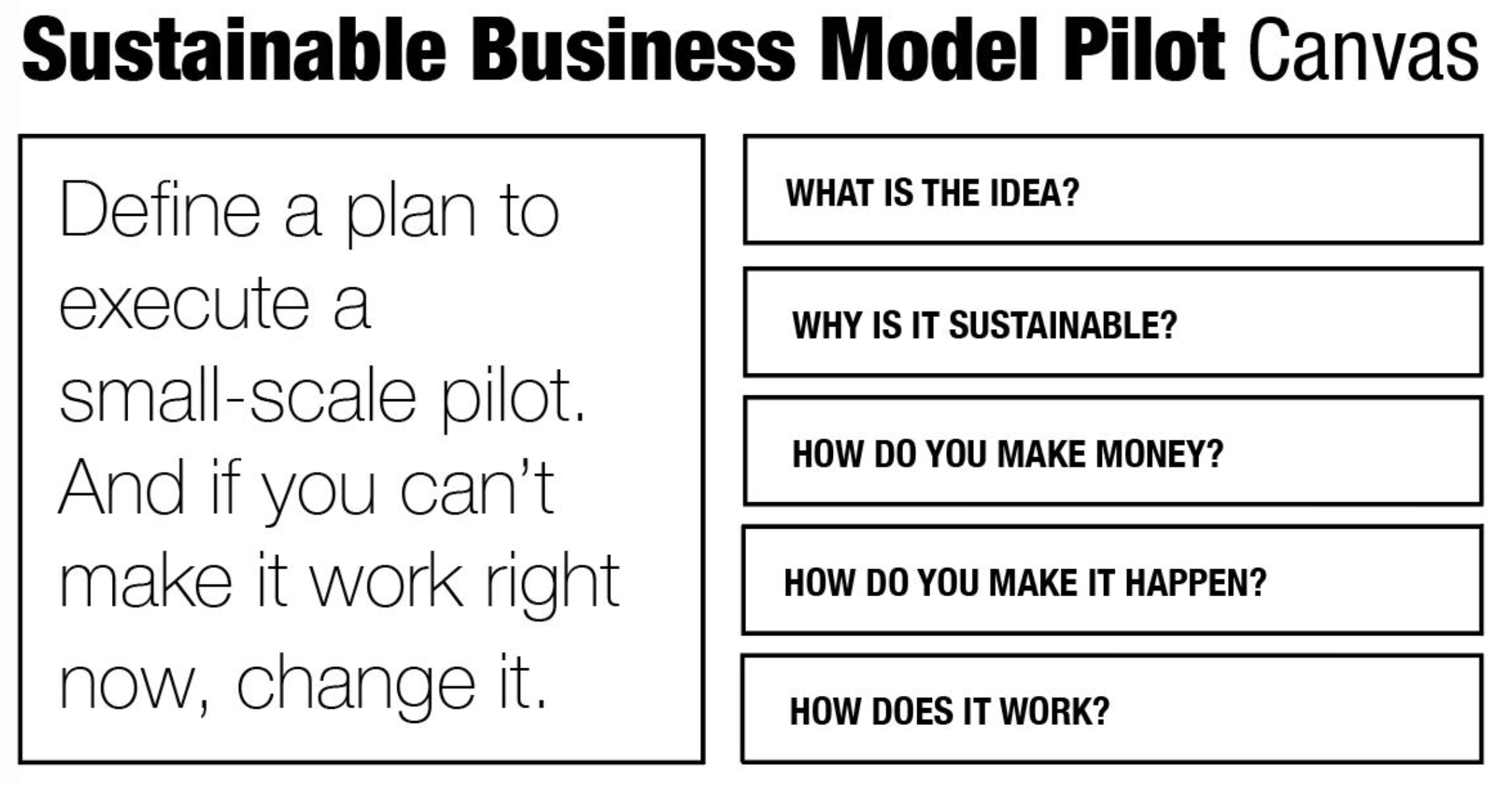 Papers in Brief (XXVIII): Baldassarre et al. (2020): Addressing the design-implementation gap of sustainable business models by prototyping